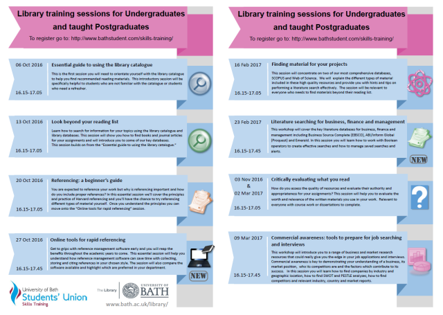 Library training sessions for Undergraduates and taught Postgraduates