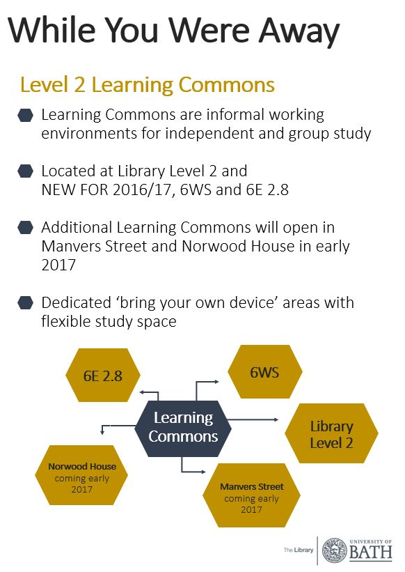 While You Were Away - Learning Commons