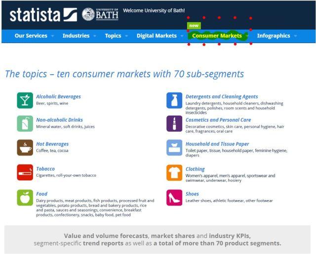 statista-consumer-markets