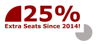 25% extra seats since 2014